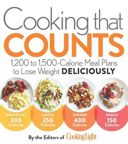 1500 calories to lose weight photo - 1