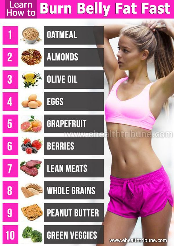best and easiest way to lose weight photo - 1