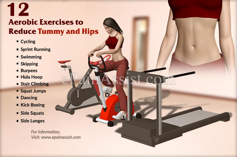 best form of exercise to lose weight photo - 1