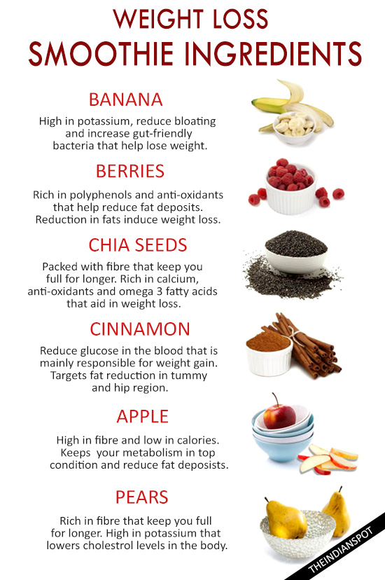 best smoothie to lose weight photo - 1