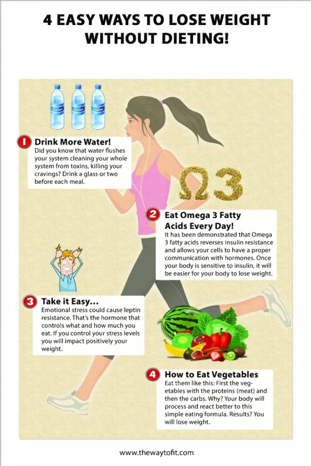can grapefruit help you lose weight photo - 1