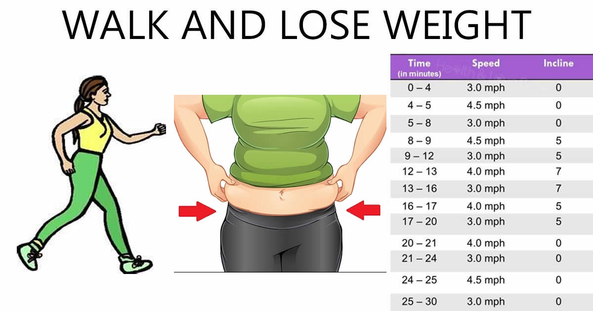 can walking help you lose weight photo - 1