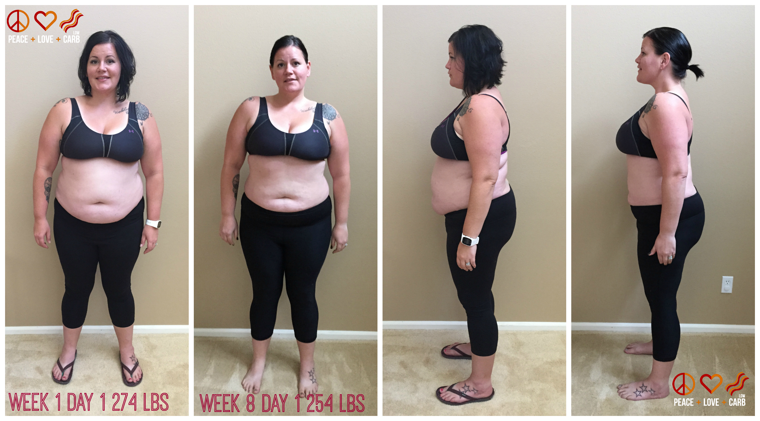 can you lose weight on a gluten free diet photo - 1