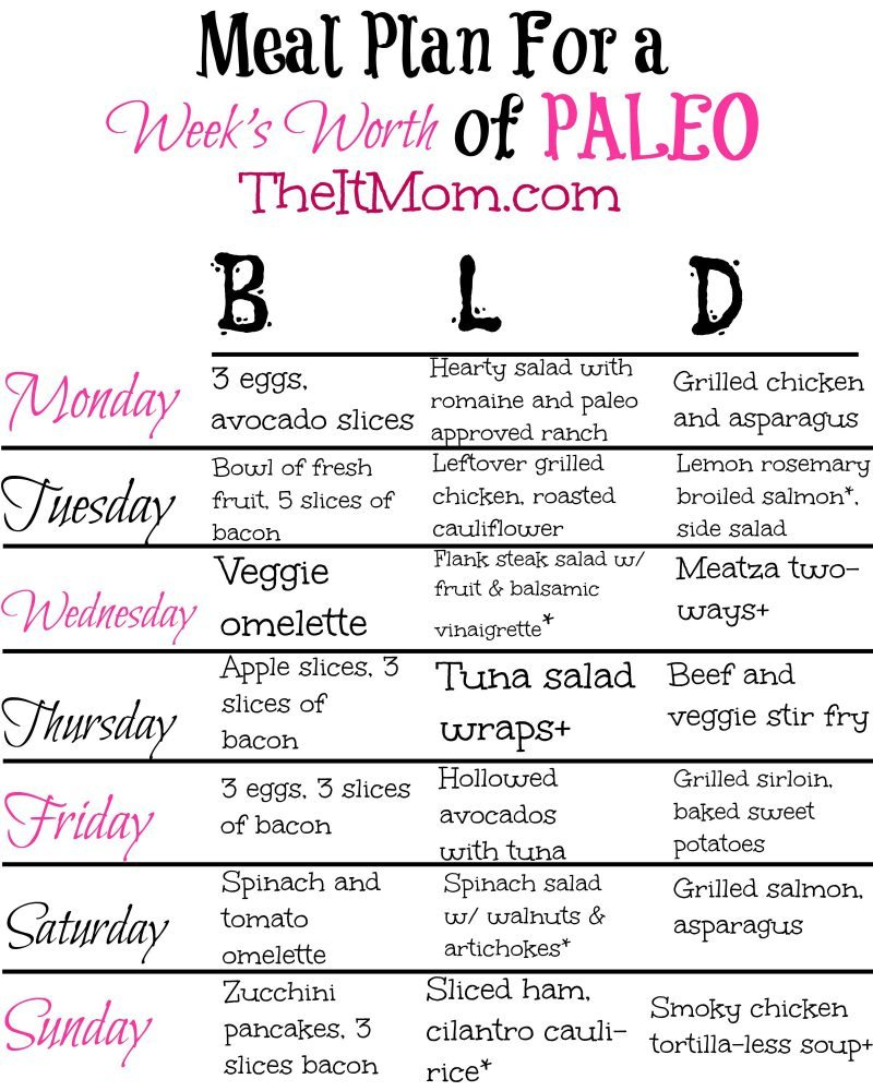 can you lose weight on paleo photo - 1