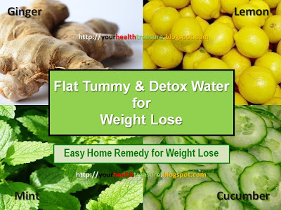detox water to lose weight fast photo - 1