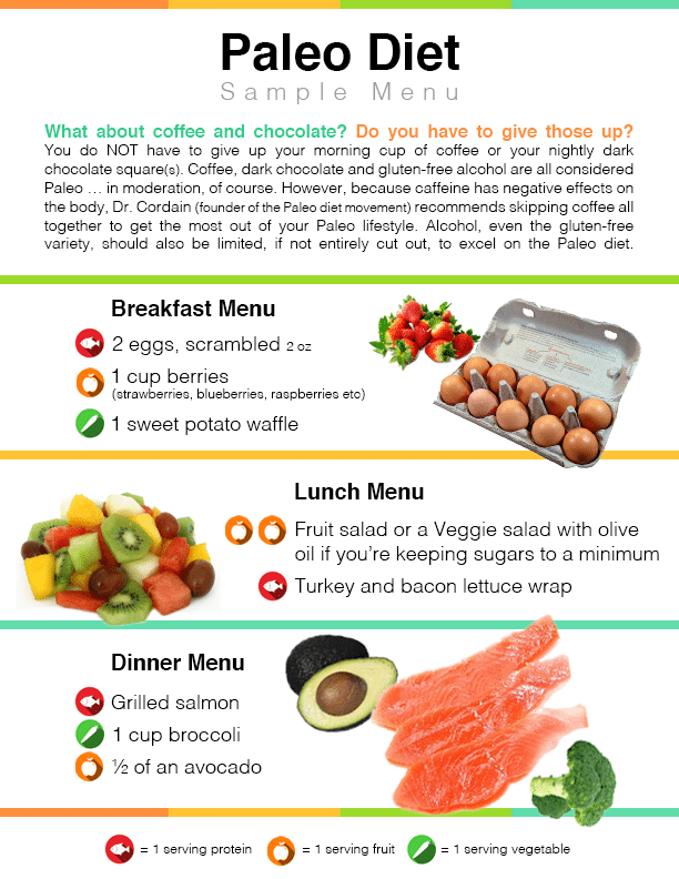 diet menu plan to lose weight photo - 1