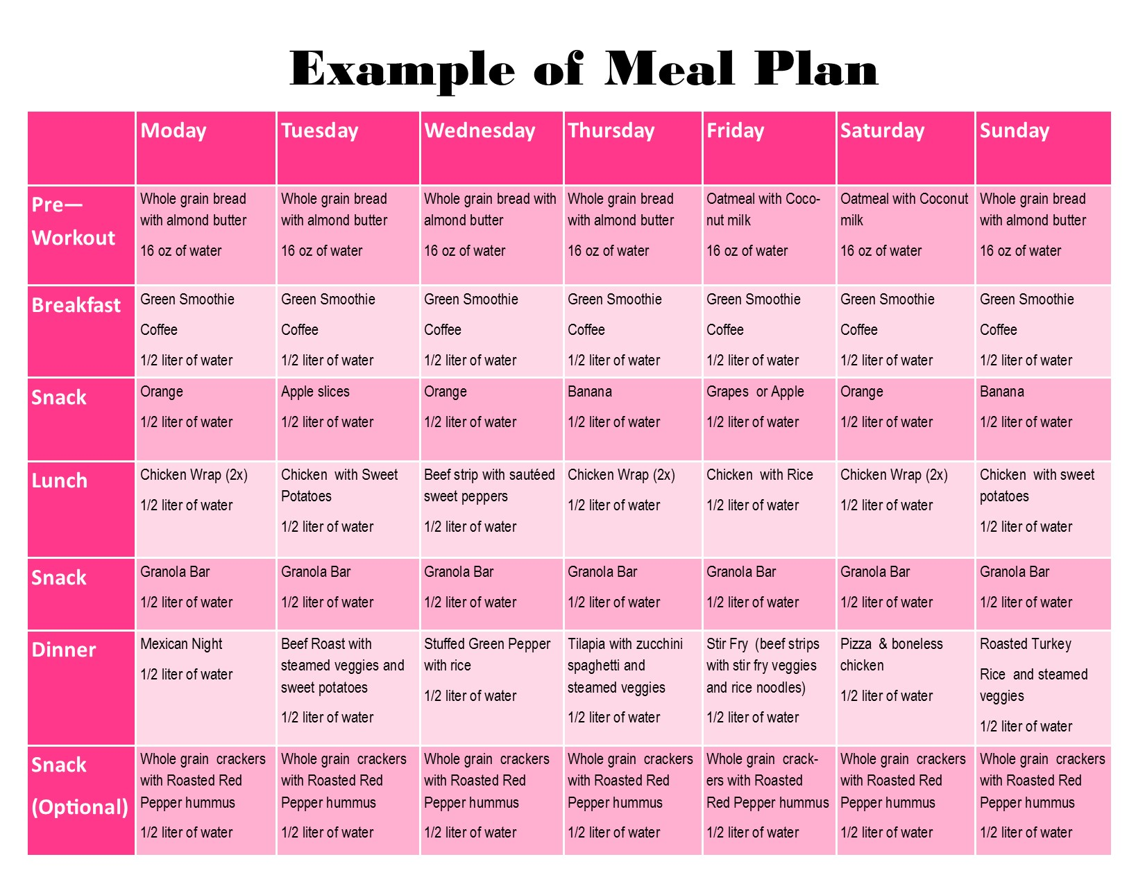 diet plan for runners to lose weight photo - 1