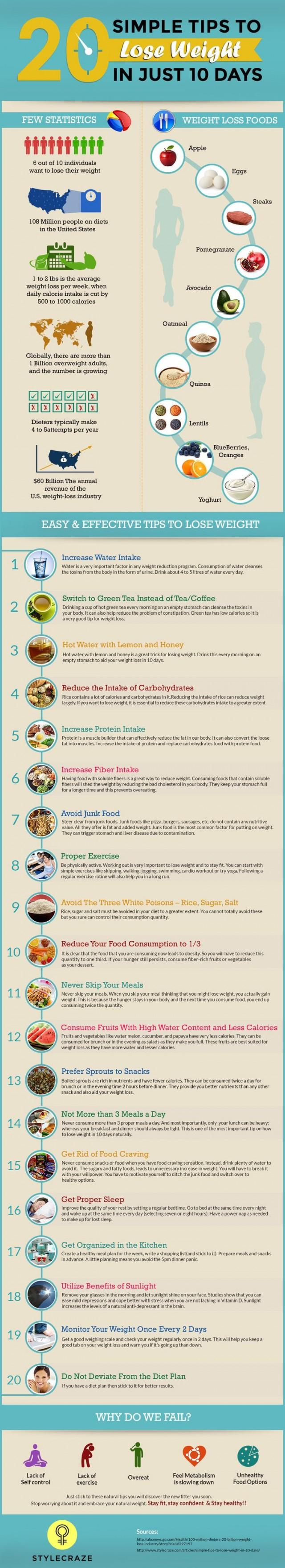 diet to lose weight in 10 days photo - 1