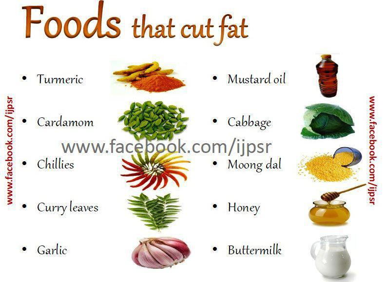 do vitamins help you lose weight photo - 1