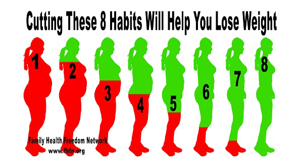 does not eating make you lose weight photo - 1