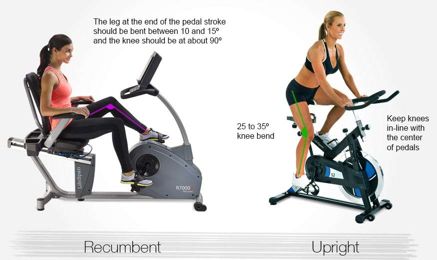 does spinning help lose weight photo - 1