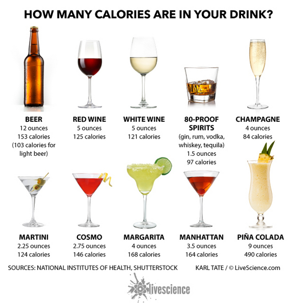 does tequila make you lose weight photo - 1
