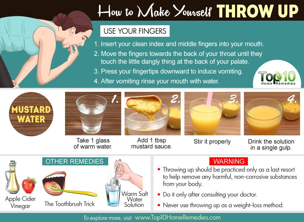 does throwing up make you lose weight photo - 1