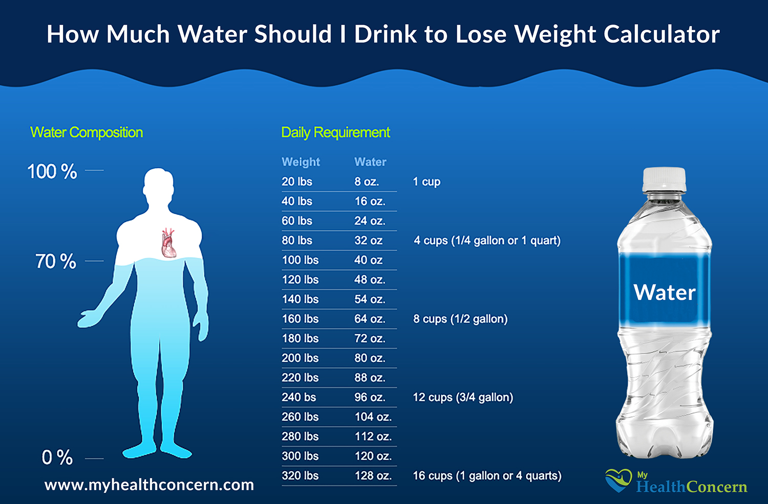 drink water to lose weight in 2 weeks photo - 1