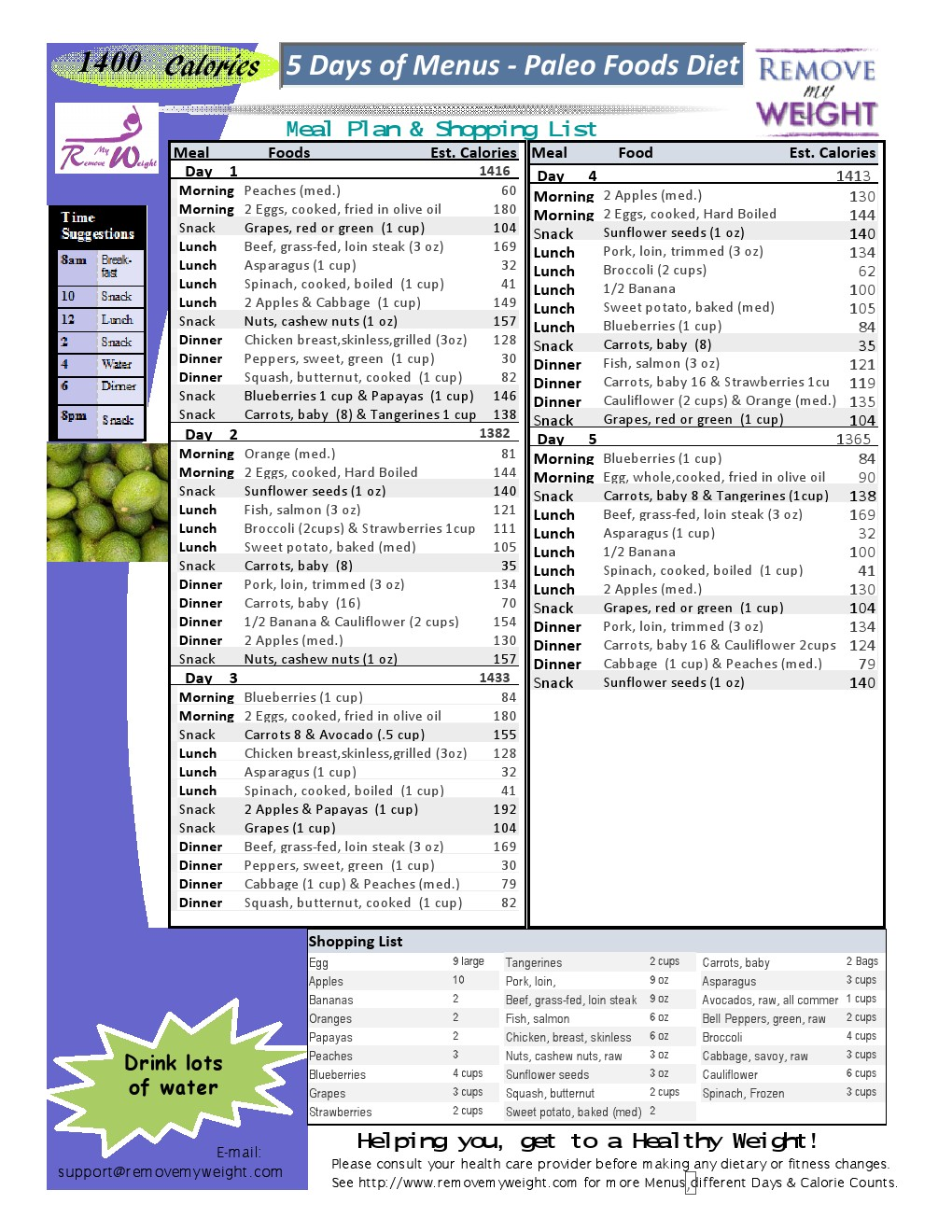 easy diet plans to lose weight photo - 1