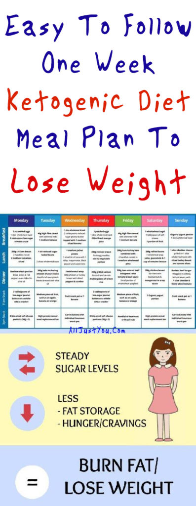 easy diets to follow to lose weight photo - 1