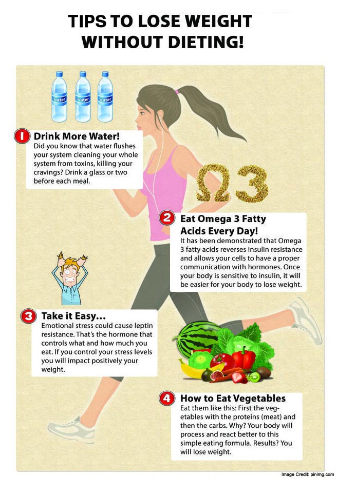 eating once a day to lose weight photo - 1