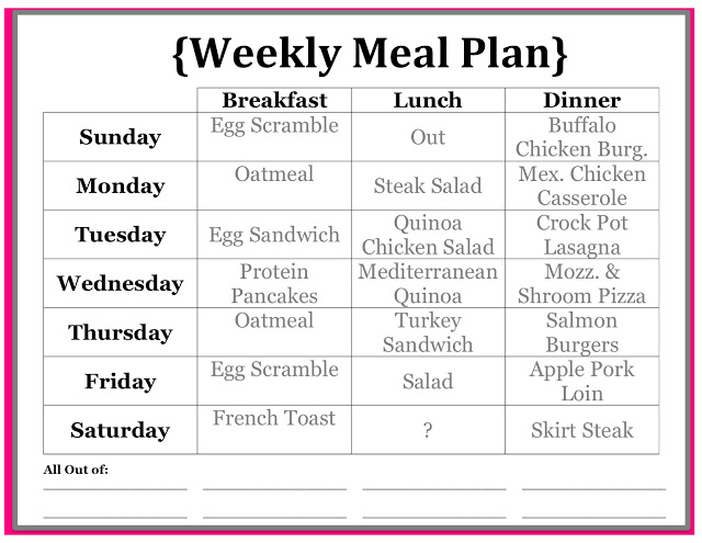 eating schedule to lose weight fast photo - 1