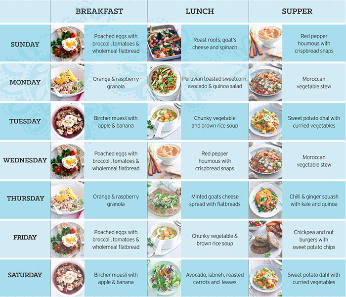 eating whole foods to lose weight photo - 1