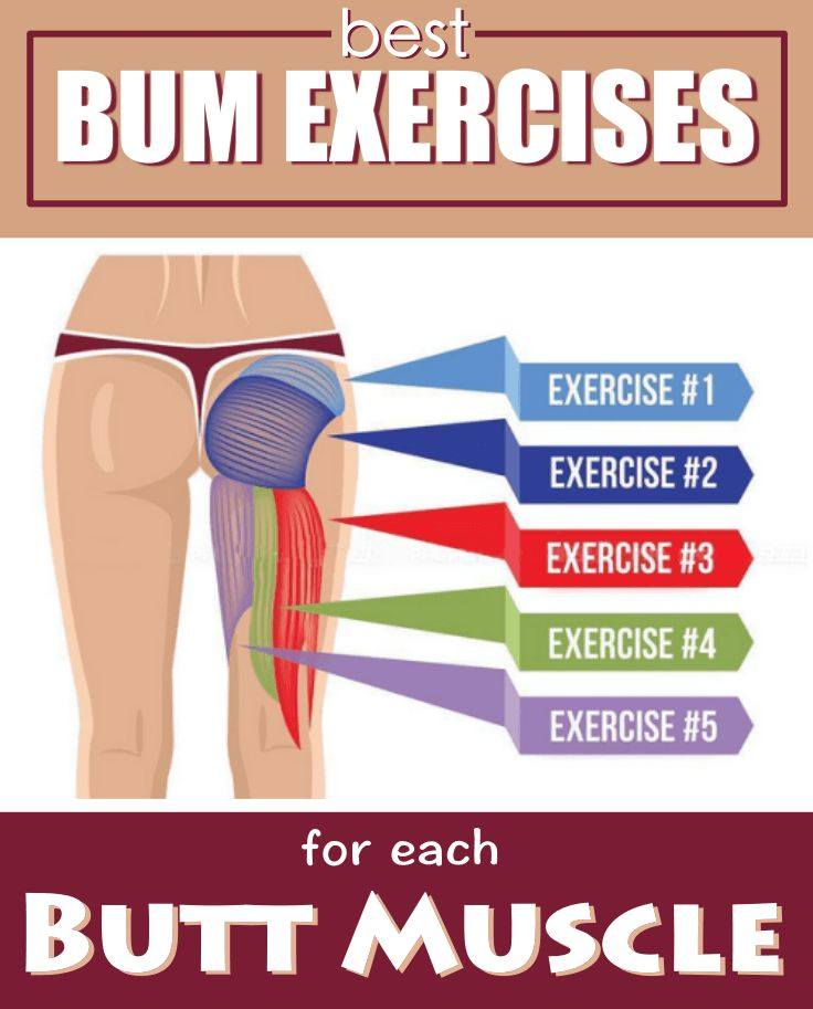 exercises to do at home to lose weight photo - 1