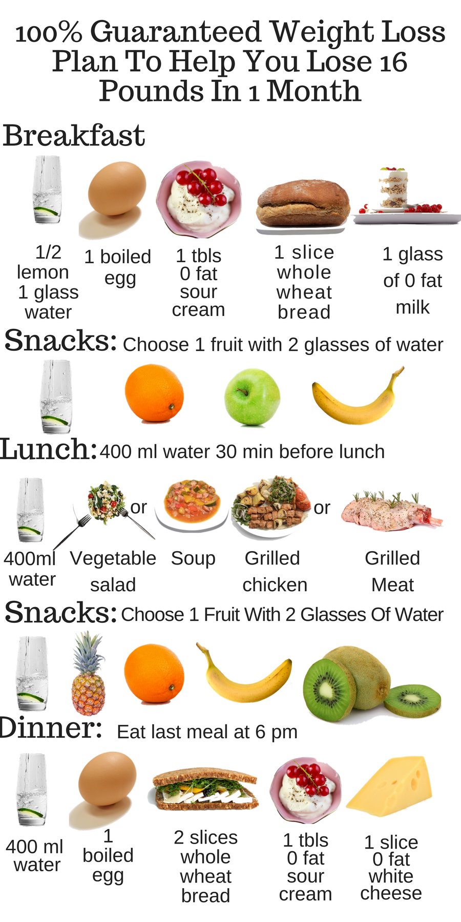 food plan to lose weight fast photo - 1