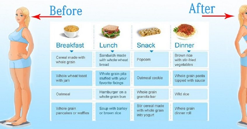 food that will help you lose weight photo - 1