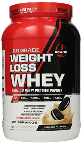 gnc shakes to lose weight photo - 1