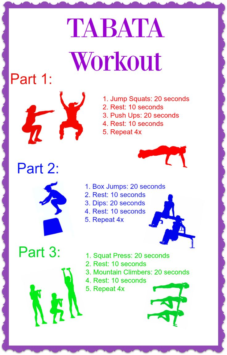 great exercises to lose weight photo - 1