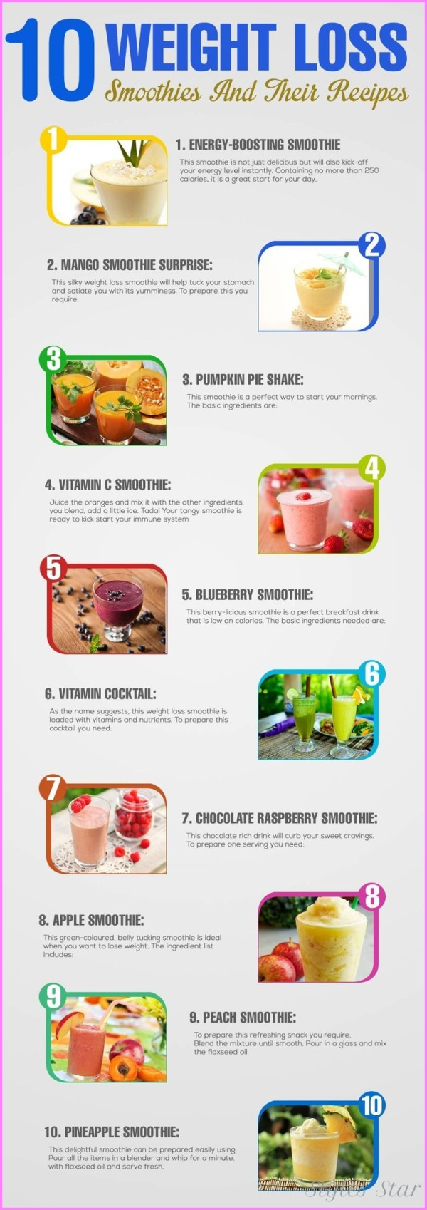 green smoothies to lose weight photo - 1