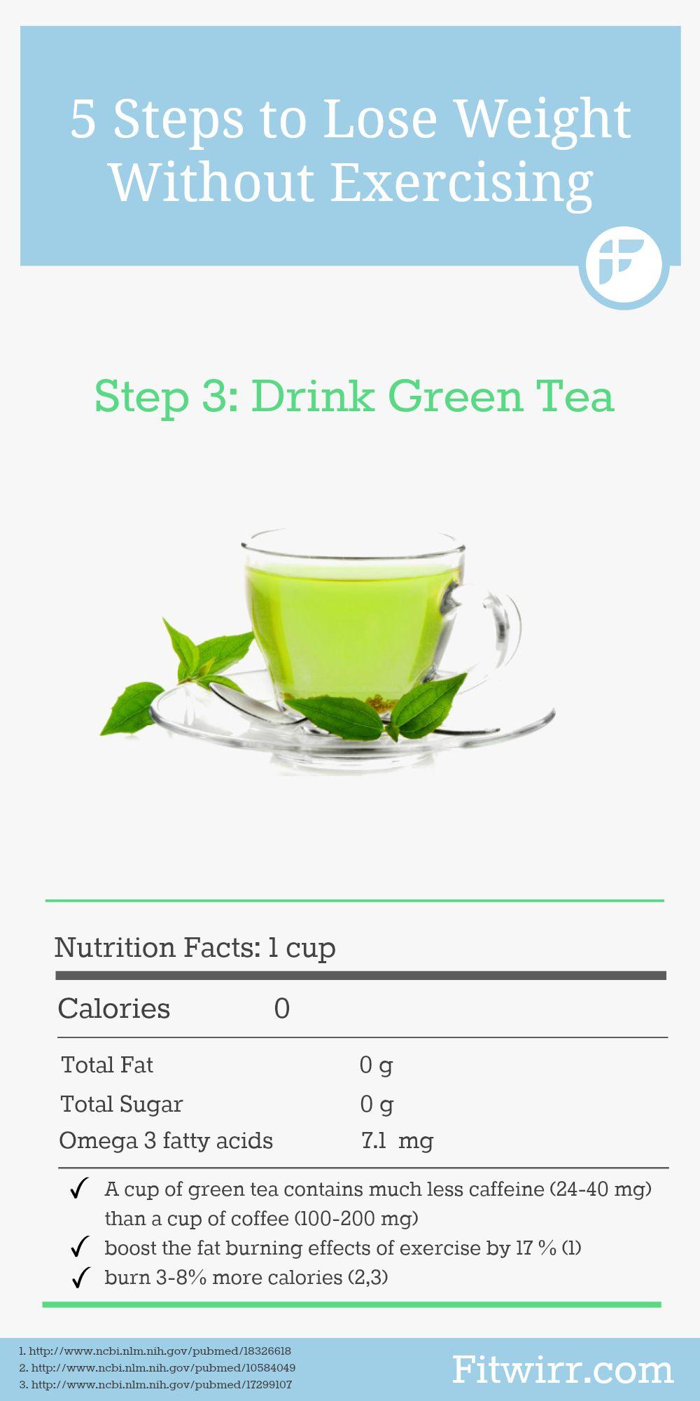 green tea lose weight 2 weeks photo - 1