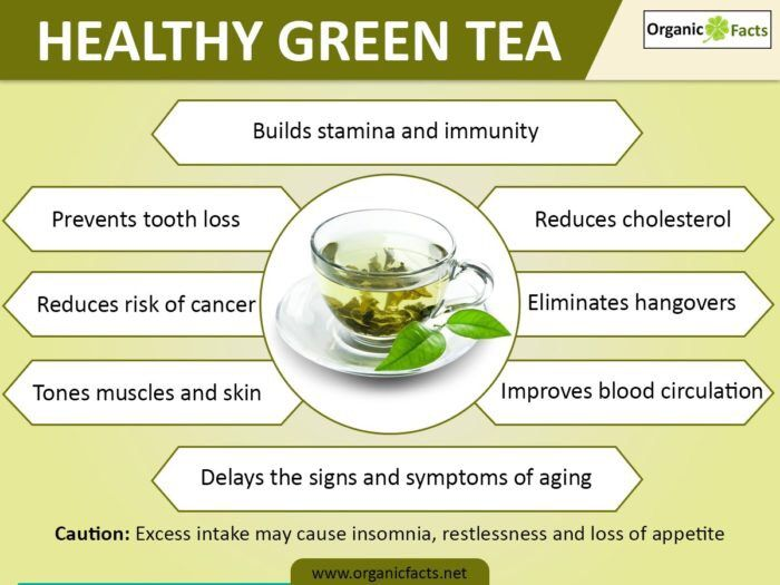 green tea makes you lose weight photo - 1