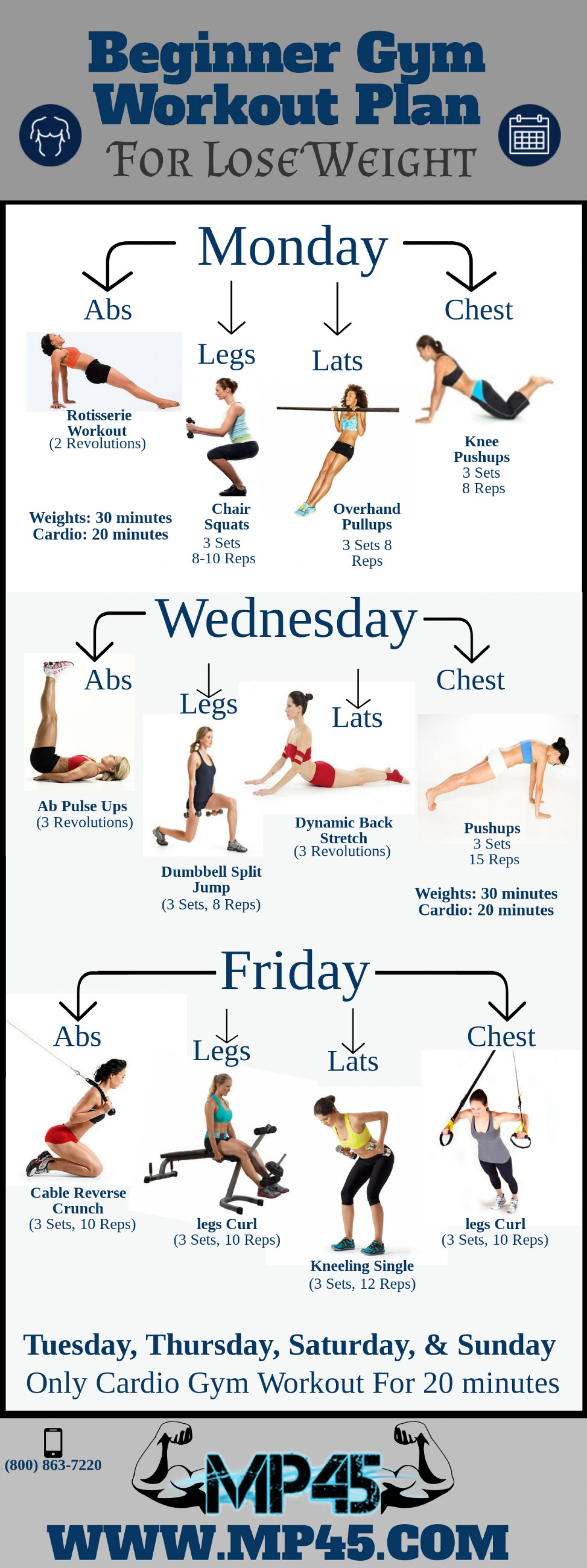 gym exercises to lose weight photo - 1