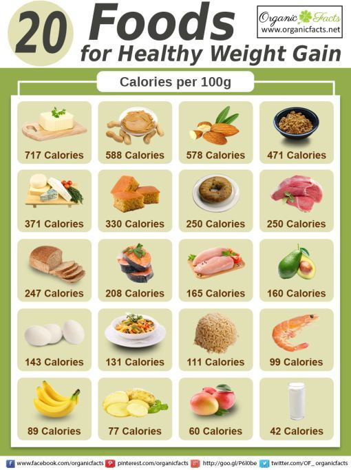healthy foods to eat to lose weight fast photo - 1
