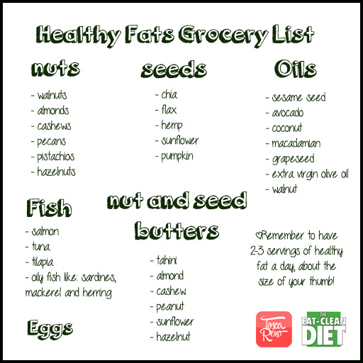 healthy grocery list to lose weight photo - 1