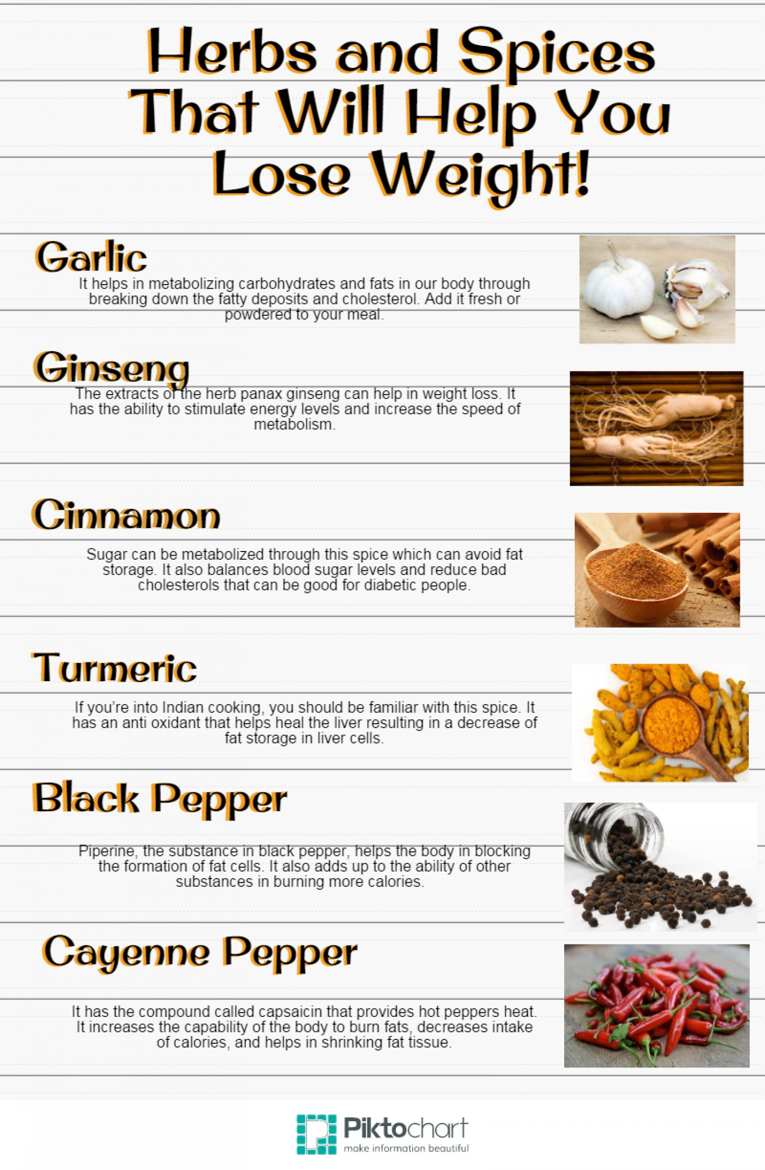 herbs that help you lose weight photo - 1