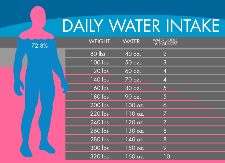 how does drinking water help you lose weight photo - 1