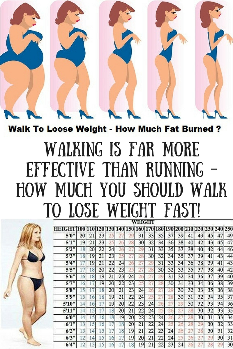 how long should you run to lose weight photo - 1