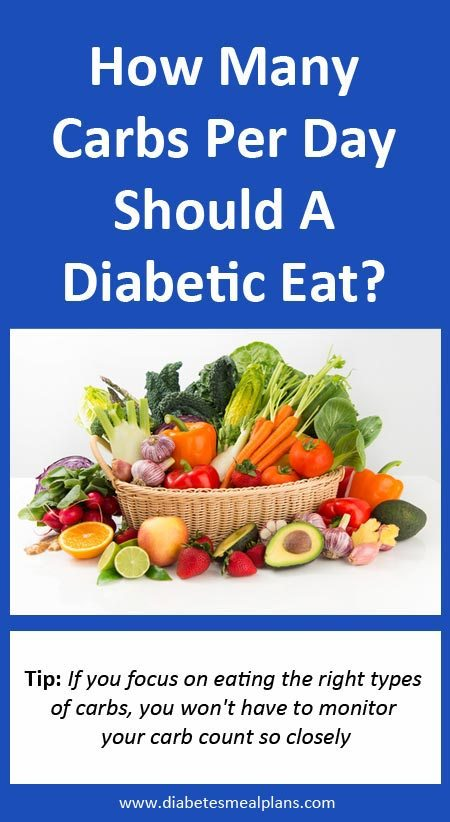 how many carbs should a diabetic eat per day to lose weight photo - 1