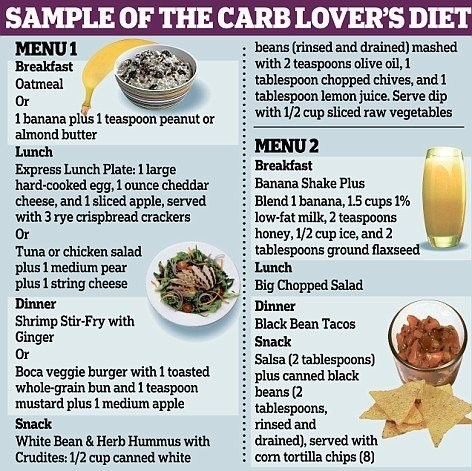 how many carbs should you eat a day to lose weight photo - 1