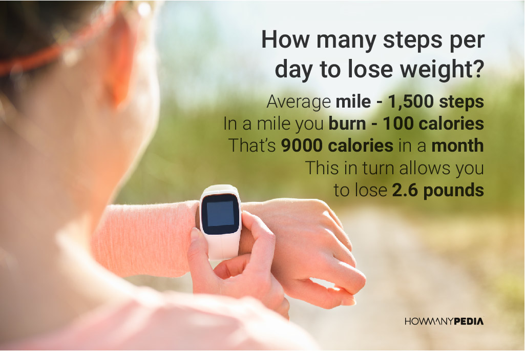 how many steps should i take to lose weight photo - 1