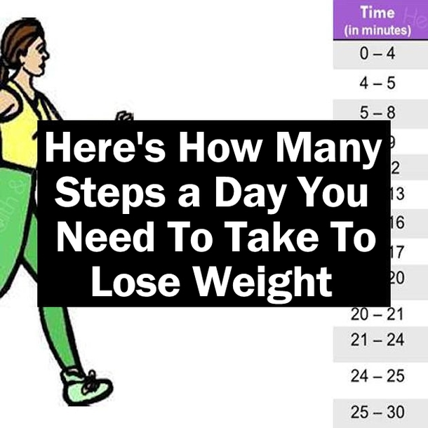 how many steps to take to lose weight photo - 1