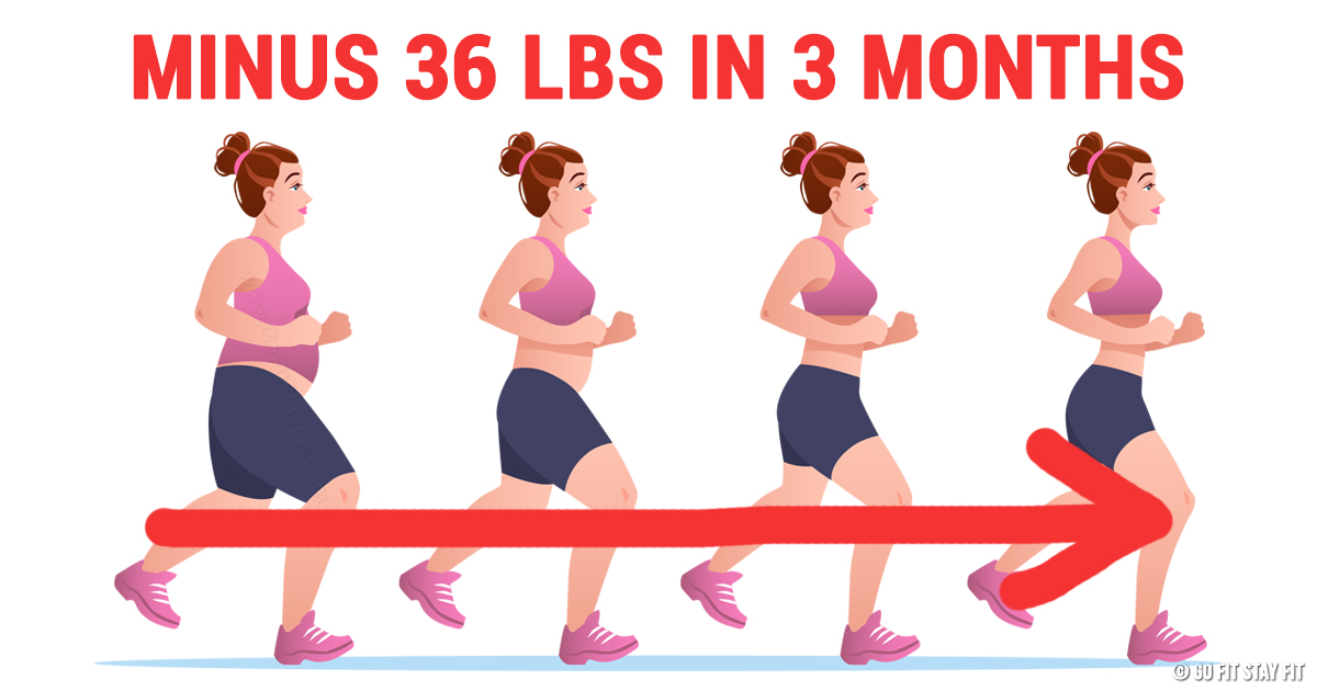 how much should you walk a day to lose weight photo - 1