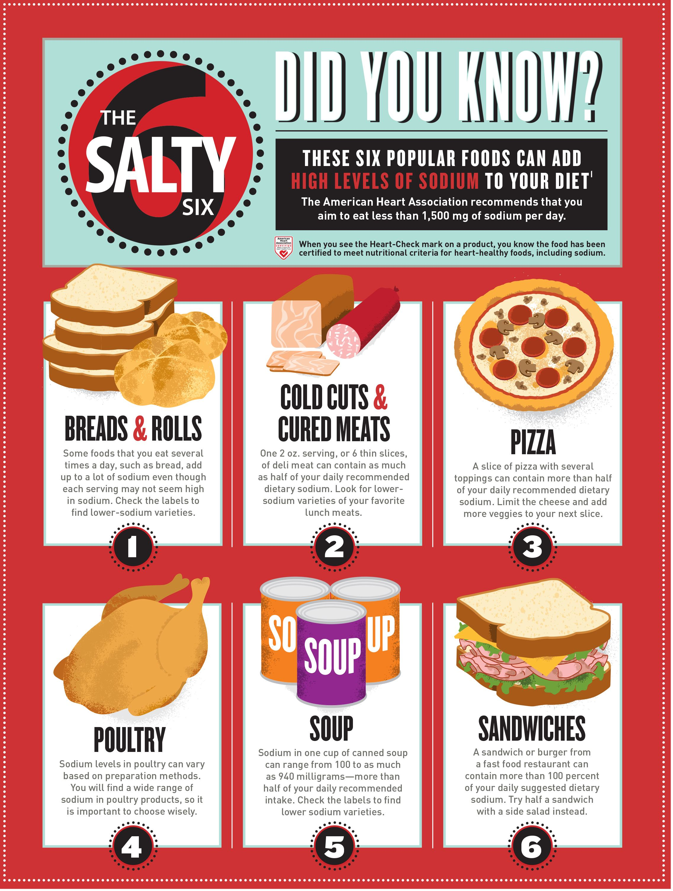 how much sodium in a day to lose weight photo - 1