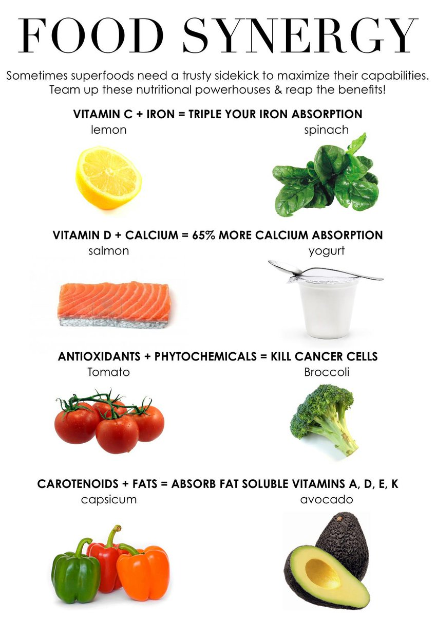 how much vitamin d should i take to lose weight photo - 1