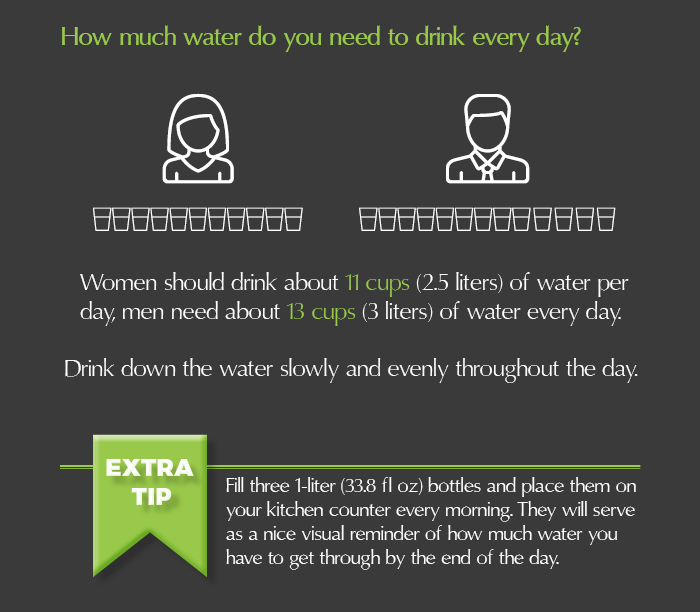 how much water should i drink a day to lose weight photo - 1
