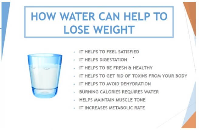 how much water should you drink to lose weight photo - 1