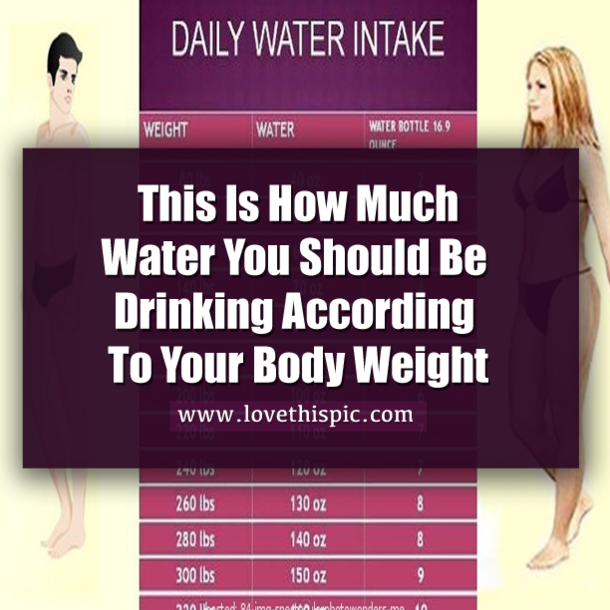 how much water to drink daily to lose weight photo - 1