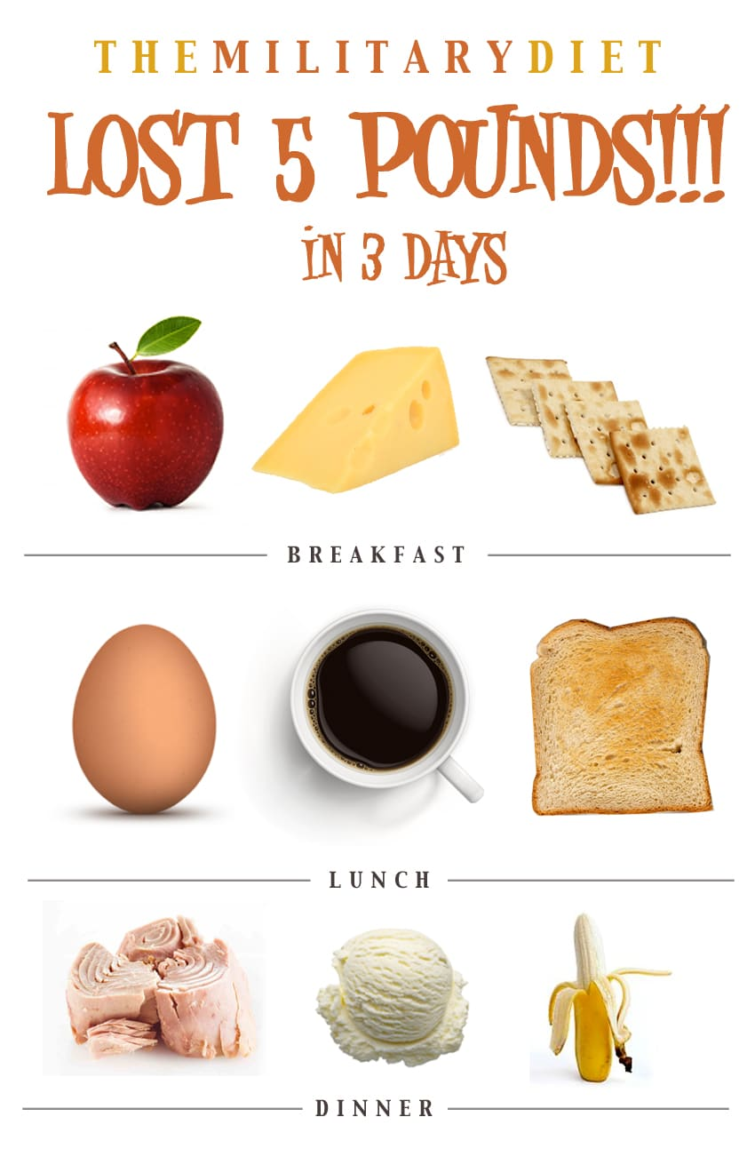 how much weight can you lose on the military diet photo - 1