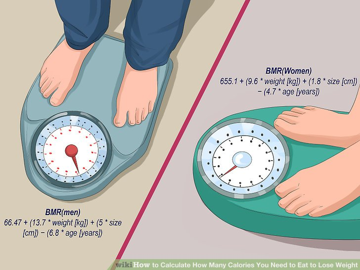 how to calculate how many calories you need to lose weight photo - 1