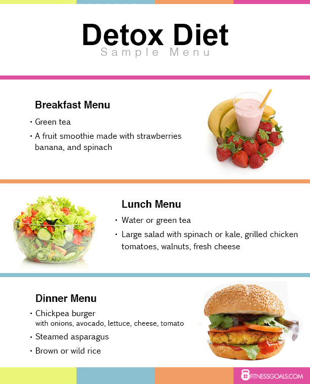 how to detox your body to lose weight photo - 1